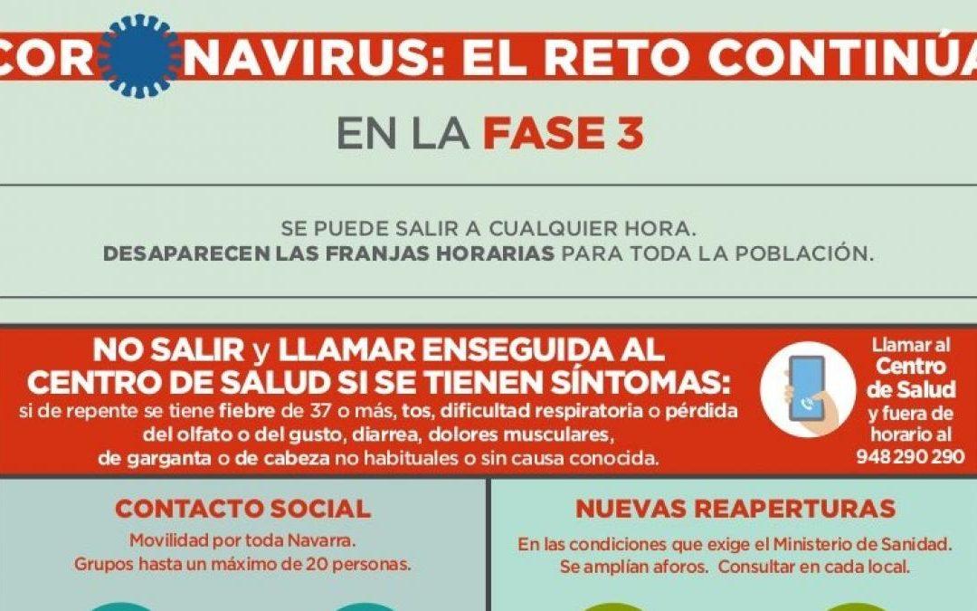 Fase 3 Coronavirus Navarra
